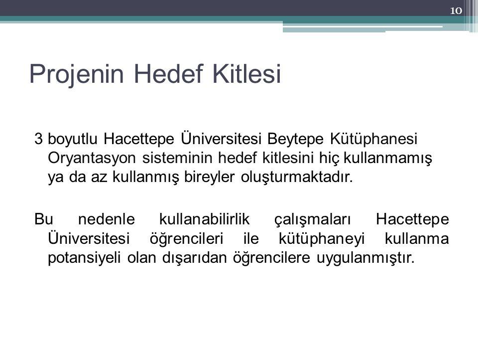 Projenin Hedef Kitlesi 3 boyutlu Hacettepe Üniversitesi Beytepe Kütüphanesi Oryantasyon sisteminin hedef kitlesini hiç kullanmamış ya da az kullanmış