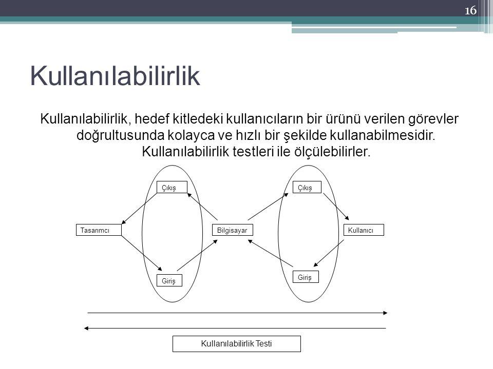 Kullanılabilirlik Kullanılabilirlik, hedef kitledeki kullanıcıların bir ürünü verilen görevler doğrultusunda kolayca ve hızlı bir şekilde kullanabilme