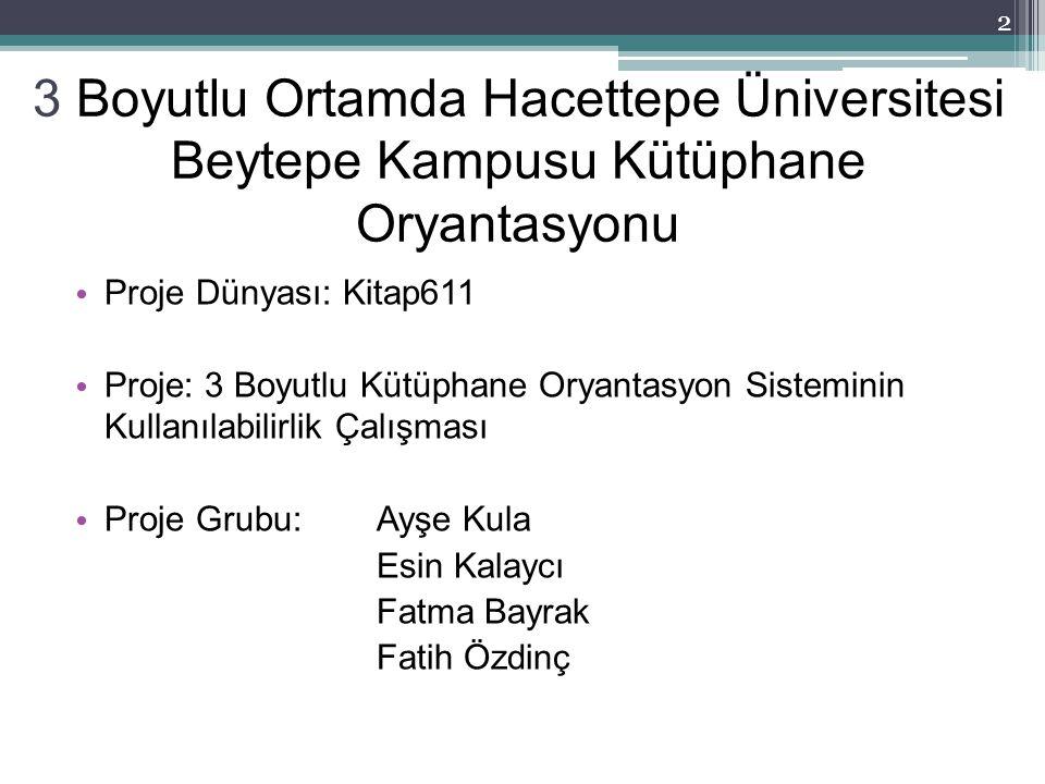 3 Boyutlu Ortamda Hacettepe Üniversitesi Beytepe Kampusu Kütüphane Oryantasyonu Proje Dünyası: Kitap611 Proje: 3 Boyutlu Kütüphane Oryantasyon Sistemi