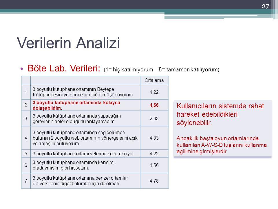 Verilerin Analizi 27 Ortalama 1 3 boyutlu kütüphane ortamının Beytepe Kütüphanesini yeterince tanıttığını düşünüyorum. 4,22 2 3 boyutlu kütüphane orta