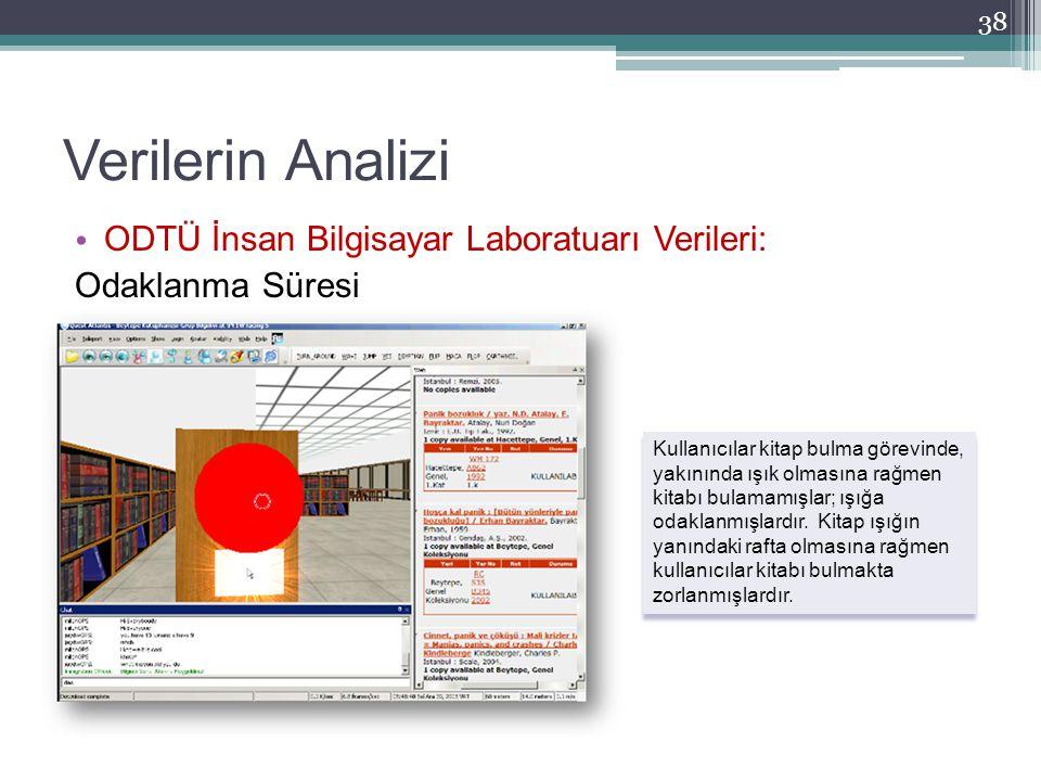 Verilerin Analizi ODTÜ İnsan Bilgisayar Laboratuarı Verileri: Odaklanma Süresi 38 Kullanıcılar kitap bulma görevinde, yakınında ışık olmasına rağmen k