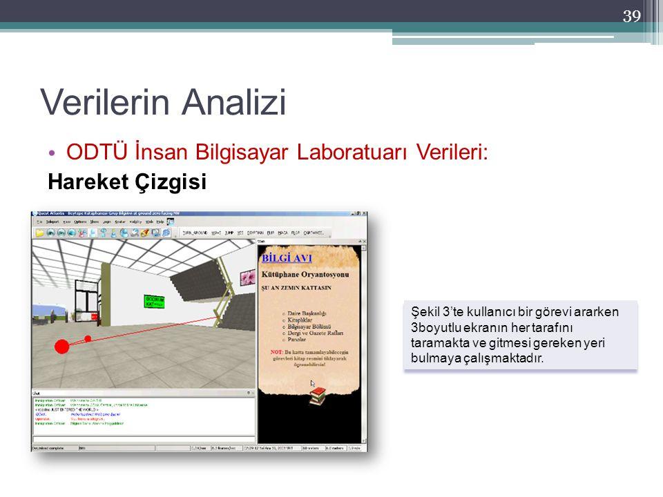 Verilerin Analizi ODTÜ İnsan Bilgisayar Laboratuarı Verileri: Hareket Çizgisi 39 Şekil 3'te kullanıcı bir görevi ararken 3boyutlu ekranın her tarafını