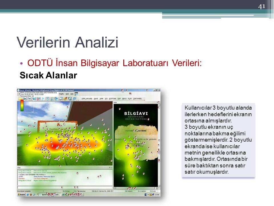 Verilerin Analizi ODTÜ İnsan Bilgisayar Laboratuarı Verileri: Sıcak Alanlar 41 Kullanıcılar 3 boyutlu alanda ilerlerken hedeflerini ekranın ortasına a
