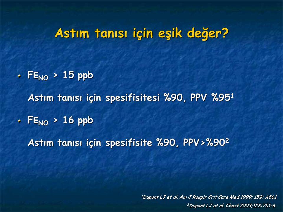 Astım tanısı için eşik değer? F E NO > 15 ppb Astım tanısı için spesifisitesi %90, PPV %95 1 F E NO > 16 ppb Astım tanısı için spesifisite %90, PPV>%9