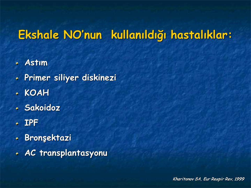 Ekshale NO'nun kullanıldığı hastalıklar: Astım Primer siliyer diskinezi KOAHSakoidozIPFBronşektazi AC transplantasyonu Kharitonov SA, Eur Respir Rev, 1999