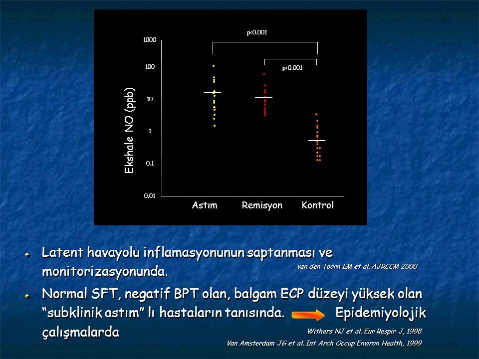 """Latent havayolu inflamasyonunun saptanması ve monitorizasyonunda. Normal SFT, negatif BPT olan, balgam ECP düzeyi yüksek olan """"subklinik astım"""" lı has"""