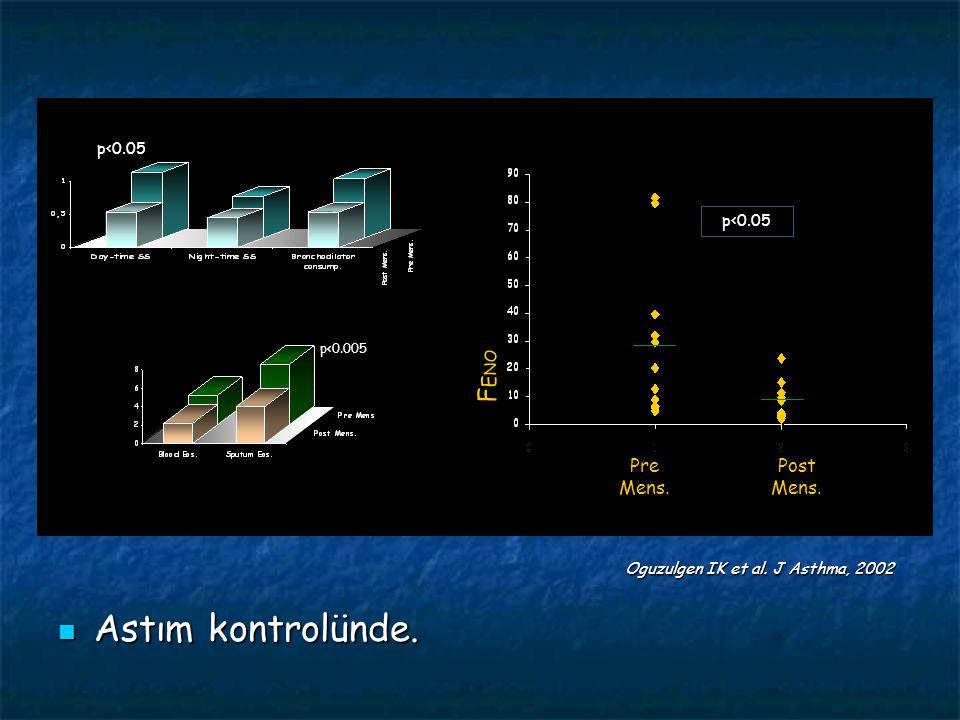 Astım kontrolünde. Astım kontrolünde. 0 2 4 6 8 10 Hafta 3020100 6050403020100 Balgamda eosinofil (%) NO (ppb) & PEF var. (%) Jatakanon A et al. AJRCC
