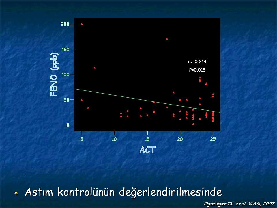 r=-0.314 P=0.015 Oguzulgen IK et al. WAM, 2007 Astım kontrolünün değerlendirilmesinde