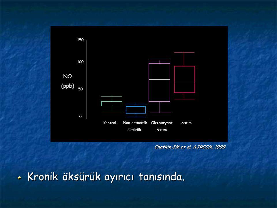 Kronik öksürük ayırıcı tanısında. Kontrol Non-astmatik Öks-varyant Astım öksürük Astım 150 100 50 0 NO (ppb) Chatkin JM et al. AJRCCM, 1999