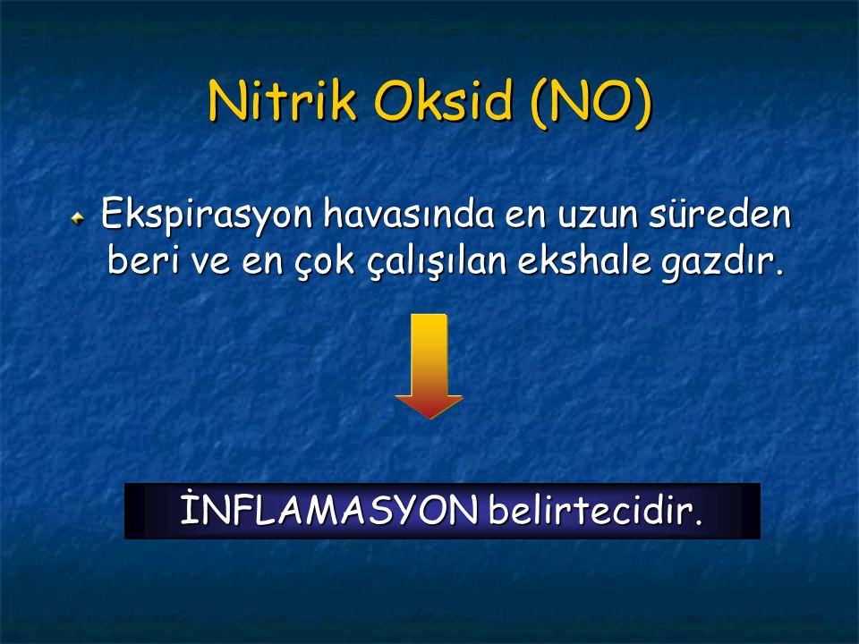 Nitrik Oksid (NO) Ekspirasyon havasında en uzun süreden beri ve en çok çalışılan ekshale gazdır. İNFLAMASYON belirtecidir.