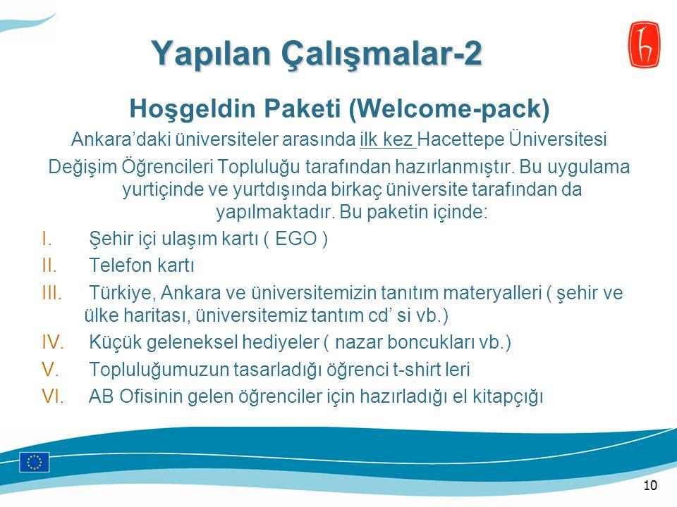 Hoşgeldin Paketi (Welcome-pack) Ankara'daki üniversiteler arasında ilk kez Hacettepe Üniversitesi Değişim Öğrencileri Topluluğu tarafından hazırlanmıştır.