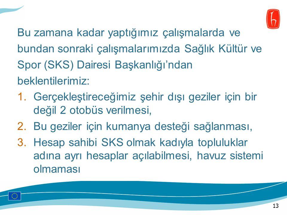 Bu zamana kadar yaptığımız çalışmalarda ve bundan sonraki çalışmalarımızda Sağlık Kültür ve Spor (SKS) Dairesi Başkanlığı'ndan beklentilerimiz:  Ger