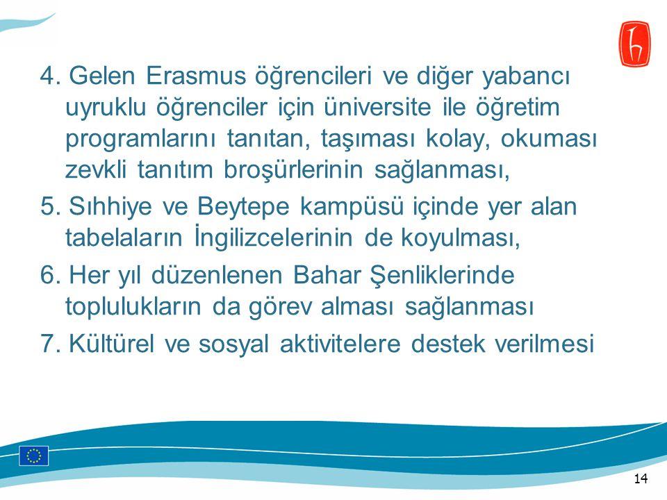 4. Gelen Erasmus öğrencileri ve diğer yabancı uyruklu öğrenciler için üniversite ile öğretim programlarını tanıtan, taşıması kolay, okuması zevkli tan