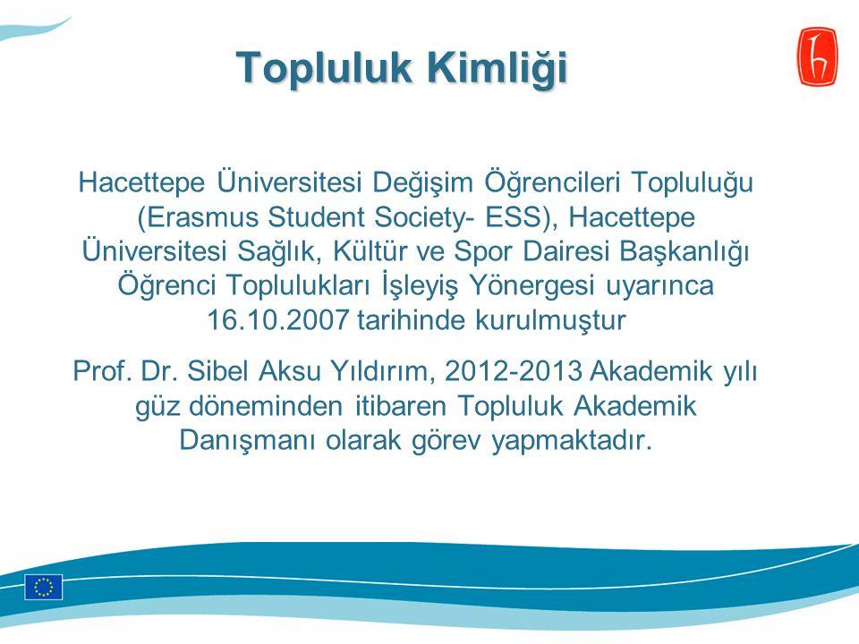 Hacettepe Üniversitesi Değişim Öğrencileri Topluluğu (Erasmus Student Society- ESS), Hacettepe Üniversitesi Sağlık, Kültür ve Spor Dairesi Başkanlığı Öğrenci Toplulukları İşleyiş Yönergesi uyarınca 16.10.2007 tarihinde kurulmuştur Prof.