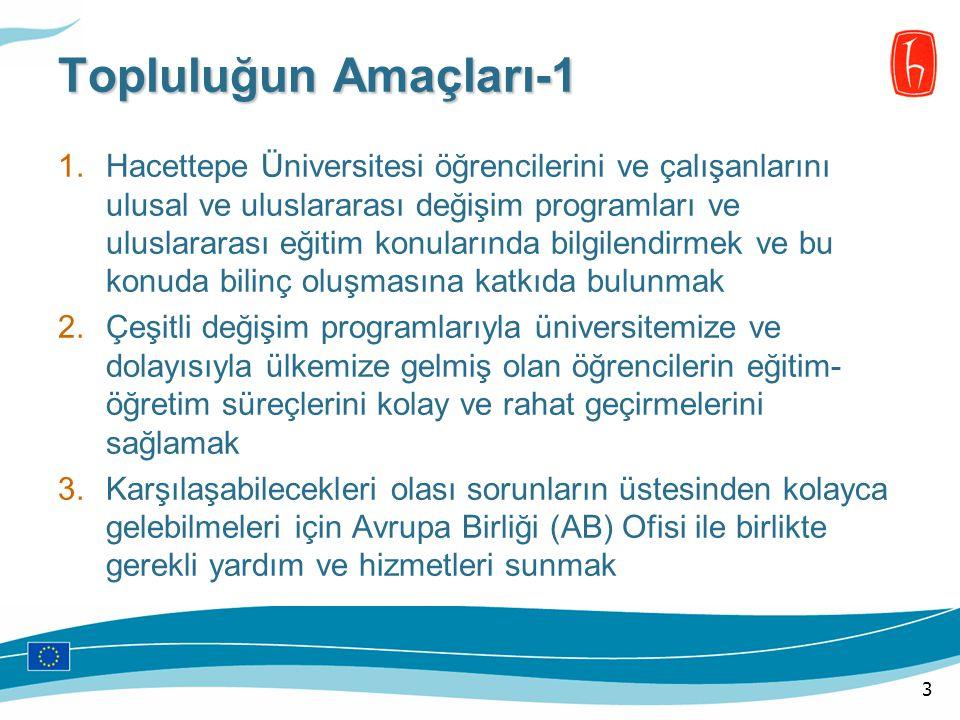  Hacettepe Üniversitesi öğrencilerini ve çalışanlarını ulusal ve uluslararası değişim programları ve uluslararası eğitim konularında bilgilendirmek
