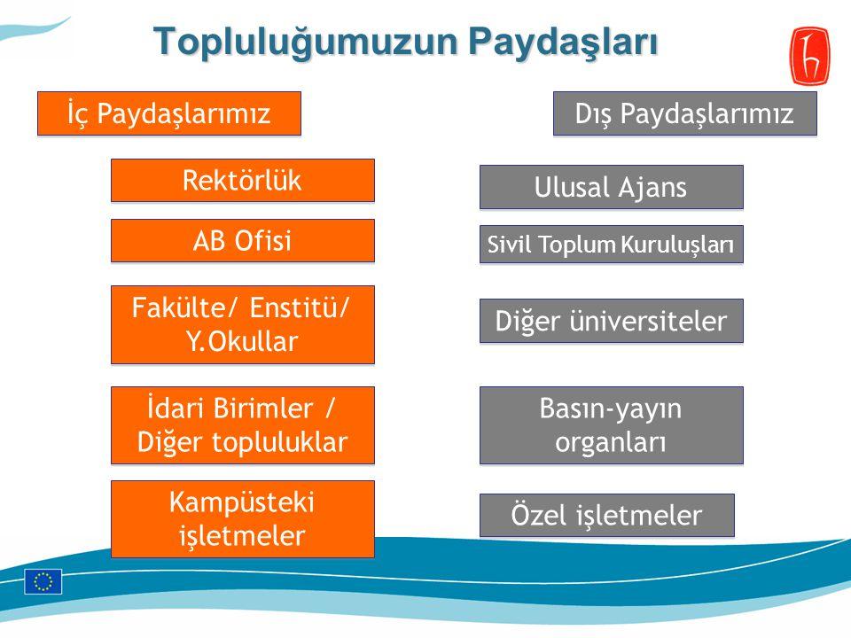 -Hacettepe Üniversitesi öğrencileri -Erasmus programı ile Hacettepe Üniversitesine öğrenim görmeye gelen veya staj yapmaya gelen öğrenciler -Yaklaşık olarak her akademik dönem için topluluğumuzun üye sayısı 150 kişi civarındadır.
