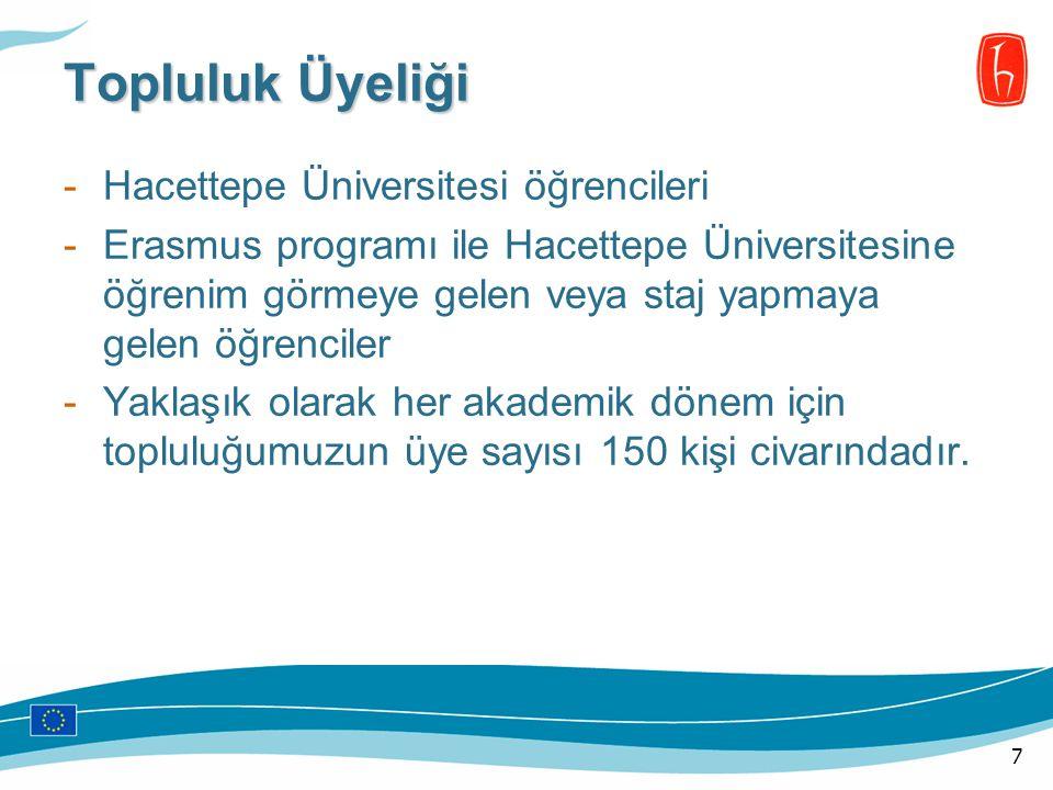 Topluluk Çalışmaları AB OfisiToplulukGençlik Erasmus Programının yürütülmesine destek olmak Rehber öğrenci programı -CANEY -AGH projelerine destek (rehber öğrenci olarak) -AB Ofisi tarafından yürütülen diğer projelerde aktif görev almak Ofis evrakların dosyalanmasına yardımcı olmak Hoşgeldin Paketi (Welcome-pack) Oryantasyon Programlarına destek olmak ESN