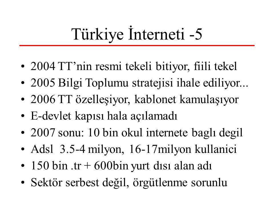Türkiye İnterneti -5 2004 TT'nin resmi tekeli bitiyor, fiili tekel 2005 Bilgi Toplumu stratejisi ihale ediliyor... 2006 TT özelleşiyor, kablonet kamul