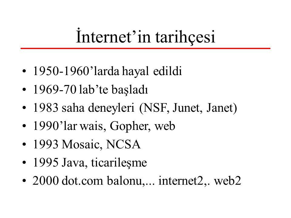 İnternet'in tarihçesi 1950-1960'larda hayal edildi 1969-70 lab'te başladı 1983 saha deneyleri (NSF, Junet, Janet) 1990'lar wais, Gopher, web 1993 Mos