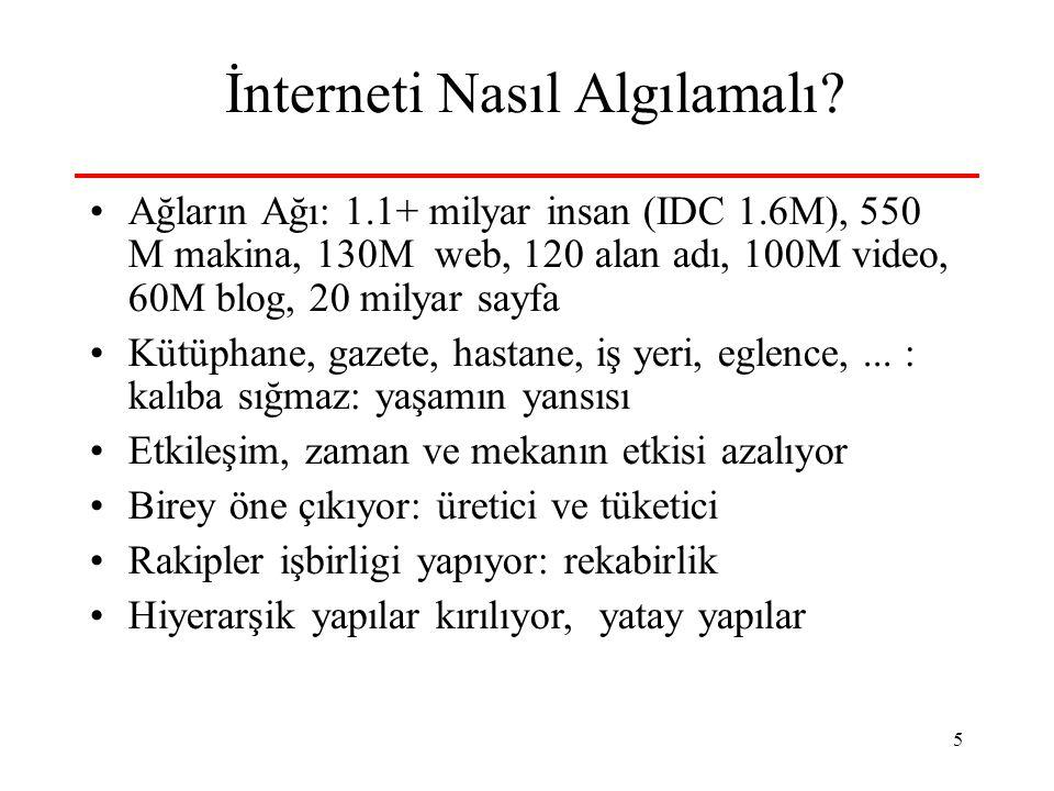 5 İnterneti Nasıl Algılamalı? Ağların Ağı: 1.1+ milyar insan (IDC 1.6M), 550 M makina, 130M web, 120 alan adı, 100M video, 60M blog, 20 milyar sayfa K