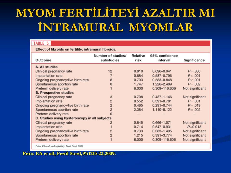 MYOM FERTİLİTEYİ AZALTIR MI İNTRAMURAL MYOMLAR Pritts EA et all, Fertil Steril,91:1215-23,2009.