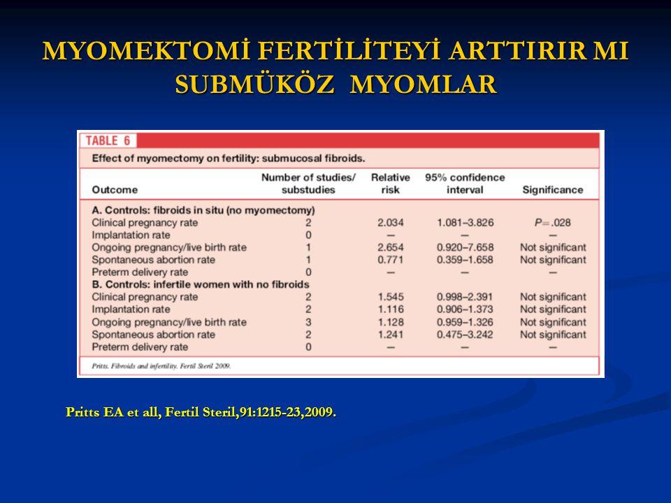 MYOMEKTOMİ FERTİLİTEYİ ARTTIRIR MI SUBMÜKÖZ MYOMLAR Pritts EA et all, Fertil Steril,91:1215-23,2009.
