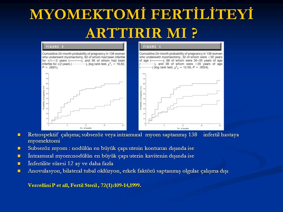 MYOMEKTOMİ FERTİLİTEYİ ARTTIRIR MI ? Retrospektif çalışma; subseröz veya intramural myom saptanmış 138 infertil hastaya myomektomi Retrospektif çalışm