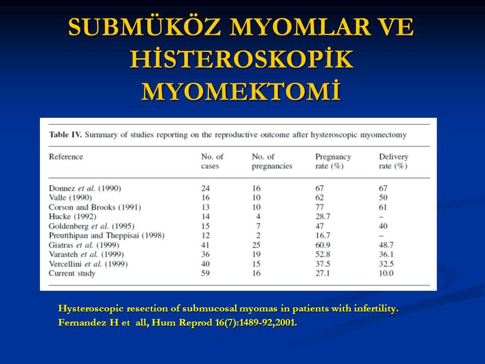 SUBMÜKÖZ MYOMLAR VE HİSTEROSKOPİK MYOMEKTOMİ Hysteroscopic resection of submucosal myomas in patients with infertility. Hysteroscopic resection of sub