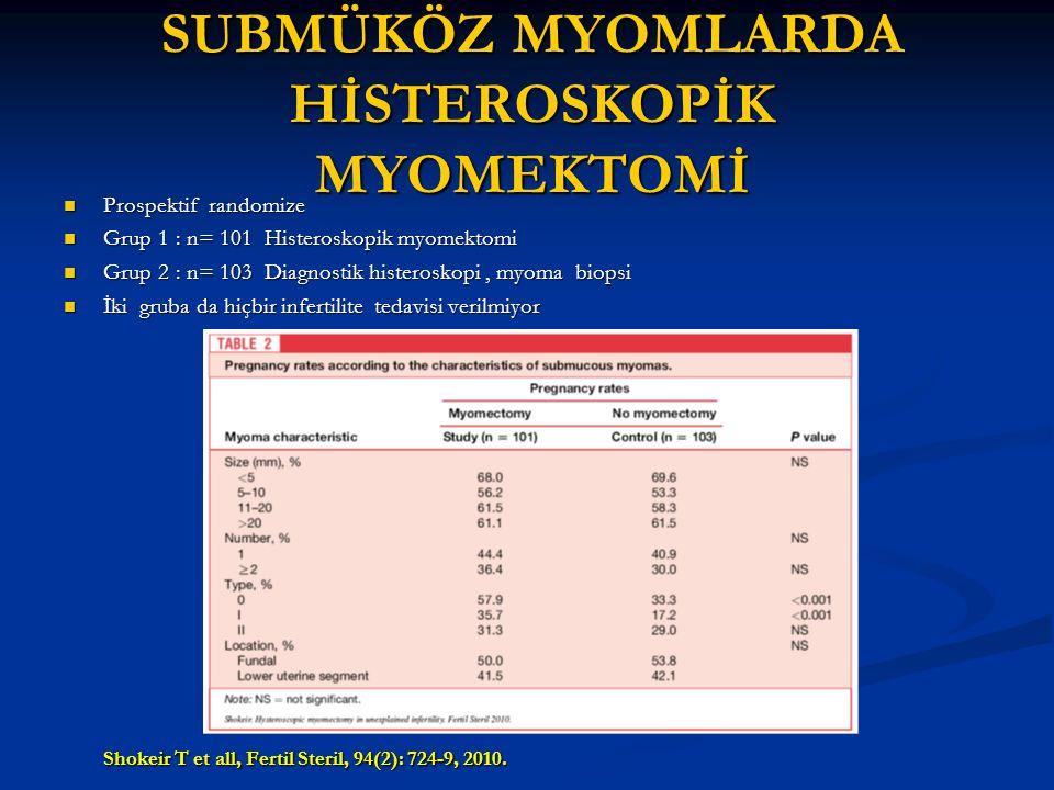 SUBMÜKÖZ MYOMLARDA HİSTEROSKOPİK MYOMEKTOMİ Prospektif randomize Prospektif randomize Grup 1 : n= 101 Histeroskopik myomektomi Grup 1 : n= 101 Histero