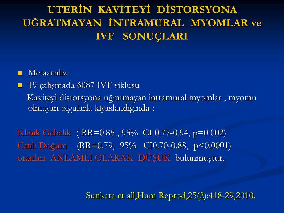 UTERİN KAVİTEYİ DİSTORSYONA UĞRATMAYAN İNTRAMURAL MYOMLAR ve IVF SONUÇLARI Metaanaliz Metaanaliz 19 çalışmada 6087 IVF siklusu 19 çalışmada 6087 IVF s