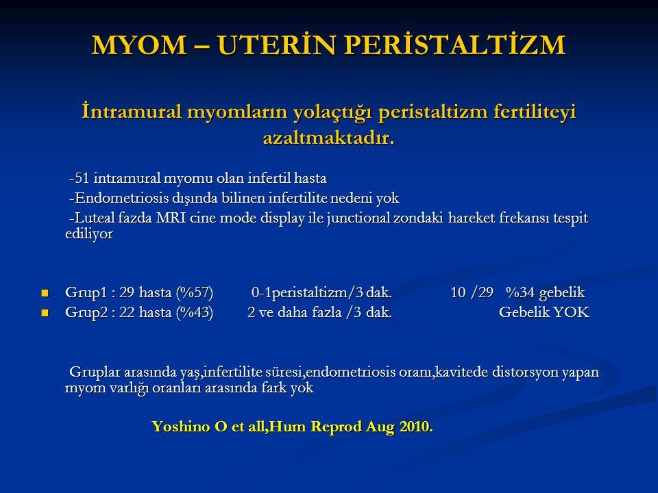 MYOM – UTERİN PERİSTALTİZM İntramural myomların yolaçtığı peristaltizm fertiliteyi azaltmaktadır. -51 intramural myomu olan infertil hasta -51 intramu