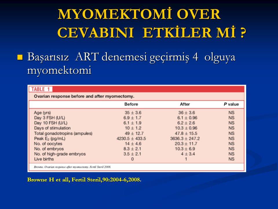 MYOMEKTOMİ OVER CEVABINI ETKİLER Mİ ? Başarısız ART denemesi geçirmiş 4 olguya myomektomi Başarısız ART denemesi geçirmiş 4 olguya myomektomi Browne H
