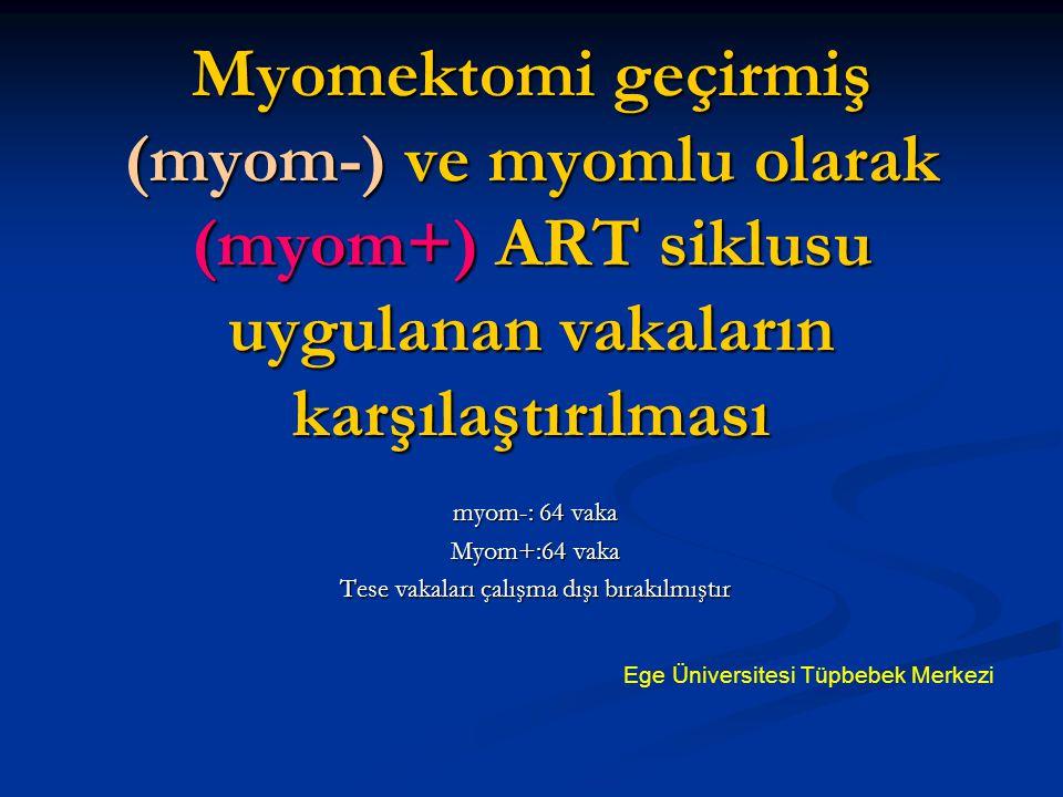 Myomektomi geçirmiş (myom-) ve myomlu olarak (myom+) ART siklusu uygulanan vakaların karşılaştırılması myom-: 64 vaka Myom+:64 vaka Tese vakaları çalı