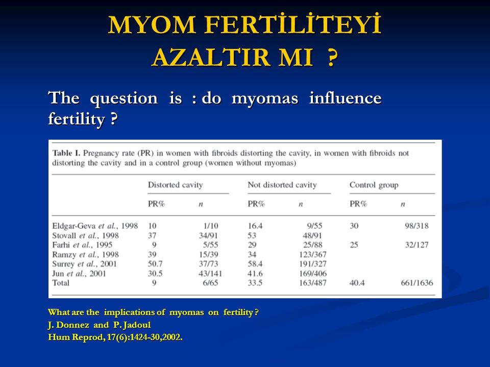 MYOM FERTİLİTEYİ AZALTIR MI ? The question is : do myomas influence fertility ? What are the implications of myomas on fertility ? J. Donnez and P. Ja
