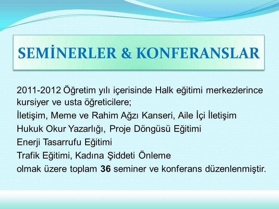 SEMİNERLER & KONFERANSLAR 2011-2012 Öğretim yılı içerisinde Halk eğitimi merkezlerince kursiyer ve usta öğreticilere; İletişim, Meme ve Rahim Ağzı Kan