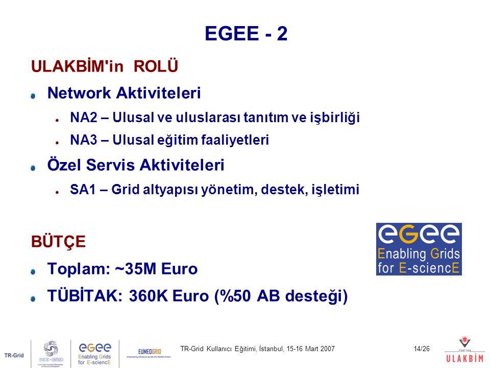 TR-Grid Kullanıcı Eğitimi, İstanbul, 15-16 Mart 200714/26 EGEE - 2 ULAKBİM in ROLÜ Network Aktiviteleri NA2 – Ulusal ve uluslarası tanıtım ve işbirliği NA3 – Ulusal eğitim faaliyetleri Özel Servis Aktiviteleri SA1 – Grid altyapısı yönetim, destek, işletimi BÜTÇE Toplam: ~35M Euro TÜBİTAK: 360K Euro (%50 AB desteği)