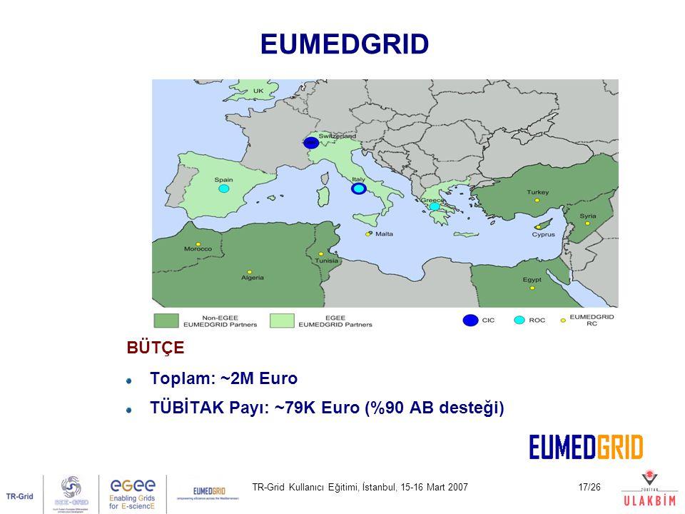 TR-Grid Kullanıcı Eğitimi, İstanbul, 15-16 Mart 200717/26 EUMEDGRID BÜTÇE Toplam: ~2M Euro TÜBİTAK Payı: ~79K Euro (%90 AB desteği)