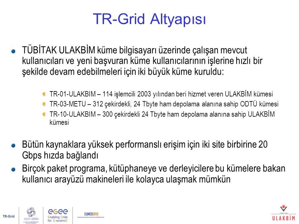 TR-Grid Altyapısı TÜBİTAK ULAKBİM küme bilgisayarı üzerinde çalışan mevcut kullanıcıları ve yeni başvuran küme kullanıcılarının işlerine hızlı bir şekilde devam edebilmeleri için iki büyük küme kuruldu: TR-01-ULAKBIM – 114 işlemcili 2003 yılından beri hizmet veren ULAKBİM kümesi TR-03-METU – 312 çekirdekli, 24 Tbyte ham depolama alanına sahip ODTÜ kümesi TR-10-ULAKBIM – 300 çekirdekli 24 Tbyte ham depolama alanına sahip ULAKBİM kümesi Bütün kaynaklara yüksek performanslı erişim için iki site birbirine 20 Gbps hızda bağlandı Birçok paket programa, kütüphaneye ve derleyicilere bu kümelere bakan kullanıcı arayüzü makineleri ile kolayca ulaşmak mümkün