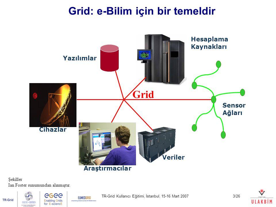 TR-Grid Kullanıcı Eğitimi, İstanbul, 15-16 Mart 20073/26 Grid: e-Bilim için bir temeldir Sensor Ağları Veriler Hesaplama Kaynakları Yazılımlar Araştırmacılar Cihazlar Grid Şekiller Ian Foster sunumundan alınmıştır.