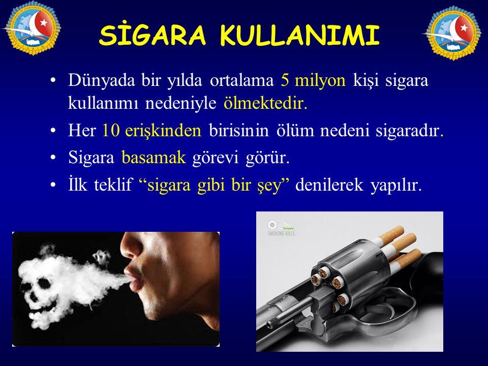 SİGARA KULLANIMI Dünyada bir yılda ortalama 5 milyon kişi sigara kullanımı nedeniyle ölmektedir. Her 10 erişkinden birisinin ölüm nedeni sigaradır. Si