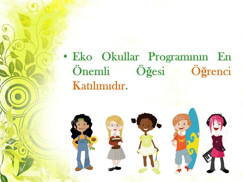 Eko Okullar Programının En Önemli Ö ğ esi Ö ğ renci Katılımıdır.