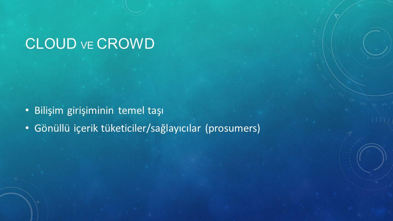 CLOUD VE CROWD Bilişim girişiminin temel taşı Gönüllü içerik tüketiciler/sağlayıcılar (prosumers)