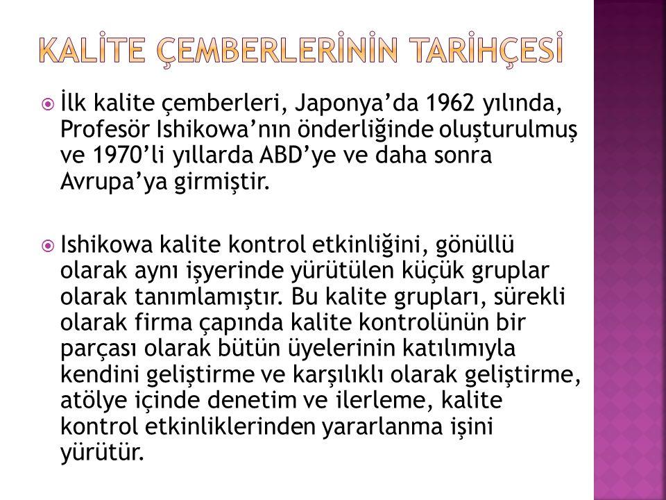  İlk kalite çemberleri, Japonya'da 1962 yılında, Profesör Ishikowa'nın önderliğinde oluşturulmuş ve 1970'li yıllarda ABD'ye ve daha sonra Avrupa'ya g