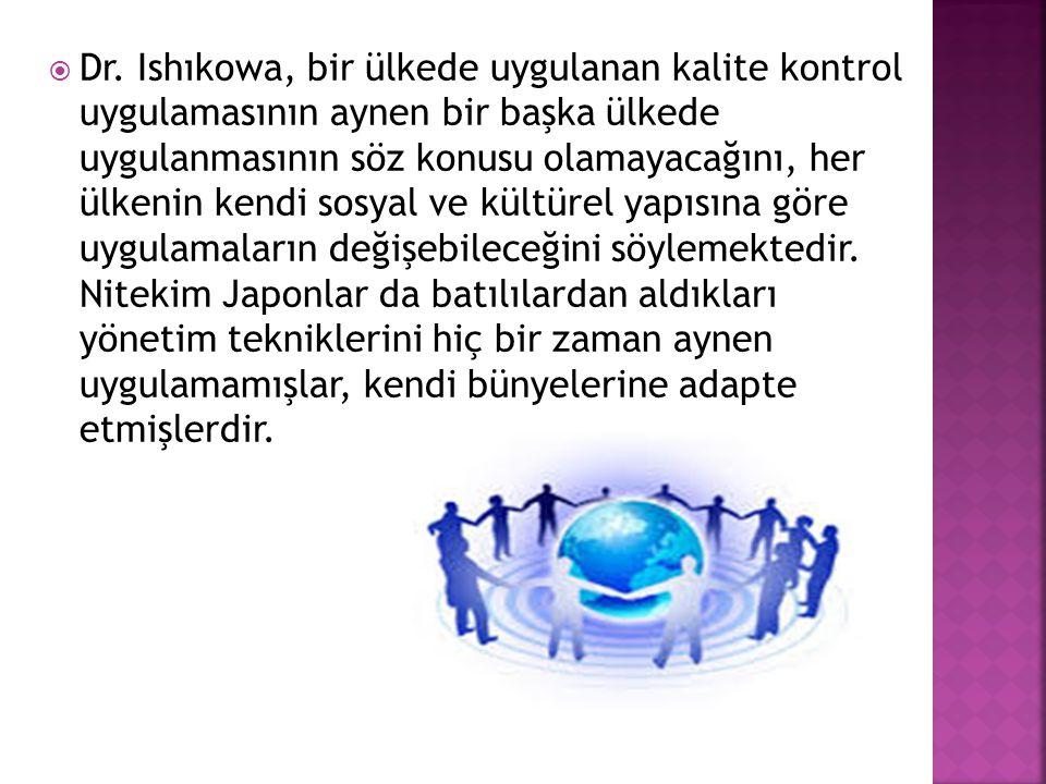  Dr. Ishıkowa, bir ülkede uygulanan kalite kontrol uygulamasının aynen bir başka ülkede uygulanmasının söz konusu olamayacağını, her ülkenin kendi so