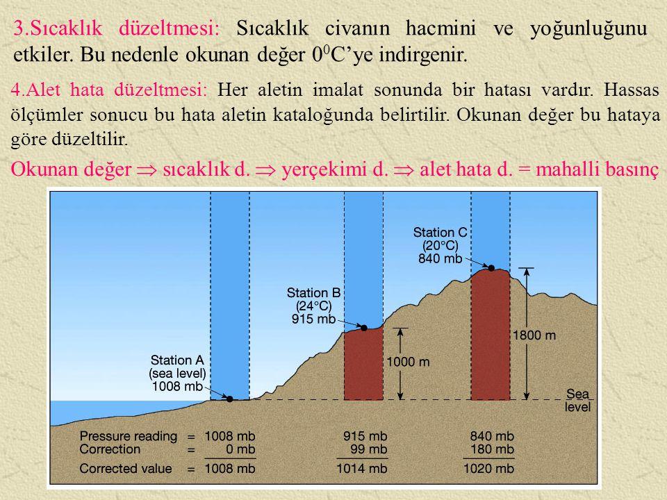 3.Sıcaklık düzeltmesi: Sıcaklık civanın hacmini ve yoğunluğunu etkiler. Bu nedenle okunan değer 0 0 C'ye indirgenir. 4.Alet hata düzeltmesi: Her aleti