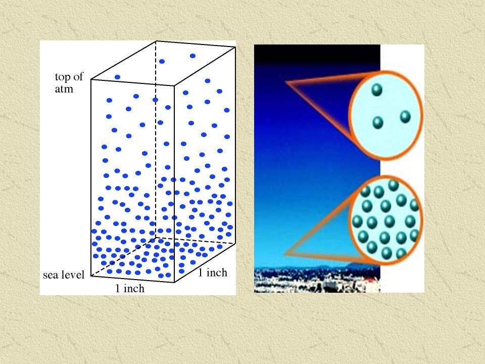 1 cm 76 cm 760 mm Hg/cm 2 =76 cm 3 Hg/cm 2 76 cm 3 Hg/cm 2 =76 cm 3 x 13.6 g/cm 3 /cm 2 = 1033.6 g/cm 2 1033.6 g/cm 2 =1.0336 kg/cm 2 1.0336 kg/cm 2 ~ 1 kg/cm 2 =1 Atm.
