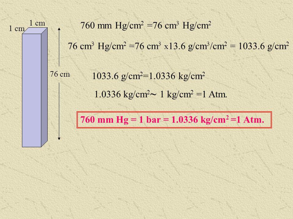 4.1 Mutlak ve Rölatif Basınçlar Basıncın mutlak sıfır noktasına göre ölçülmesine mutlak basınç denir.