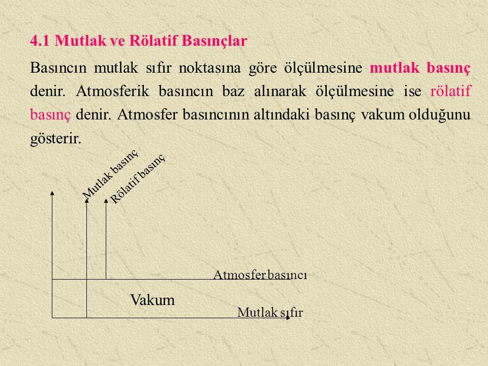 4.1 Mutlak ve Rölatif Basınçlar Basıncın mutlak sıfır noktasına göre ölçülmesine mutlak basınç denir. Atmosferik basıncın baz alınarak ölçülmesine ise