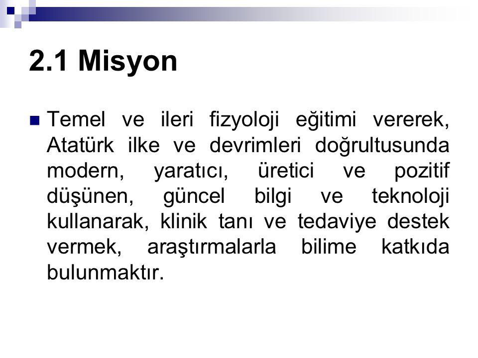 2.1 Misyon Temel ve ileri fizyoloji eğitimi vererek, Atatürk ilke ve devrimleri doğrultusunda modern, yaratıcı, üretici ve pozitif düşünen, güncel bil