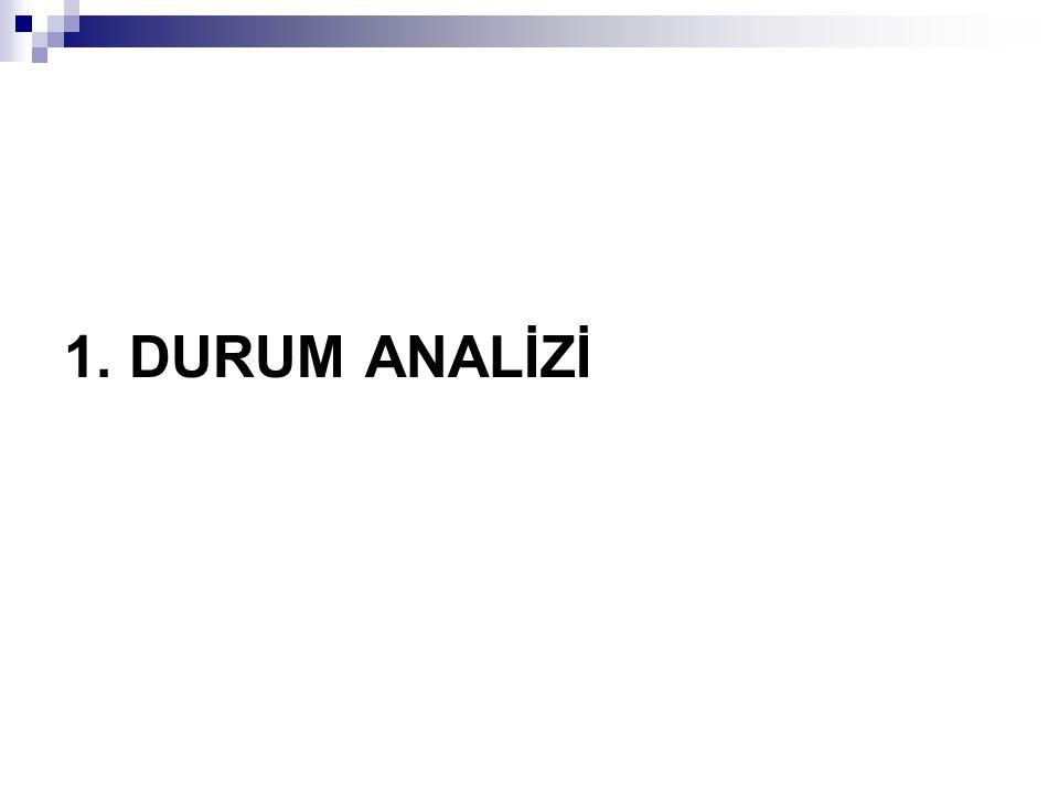 1.1 Tarihsel Gelişim 1999 yılında kurulan Fizyoloji Anabilim Dalı'na 08.09.1999 tarihinde Yrd.